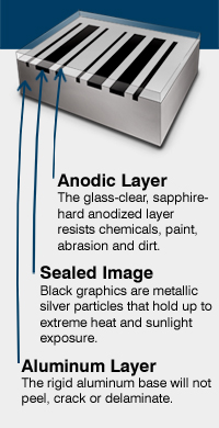 mp-anodic-layer-view