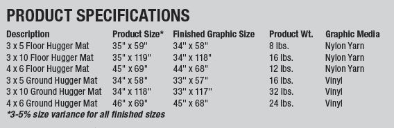 Floor Mat Sizes and Specs